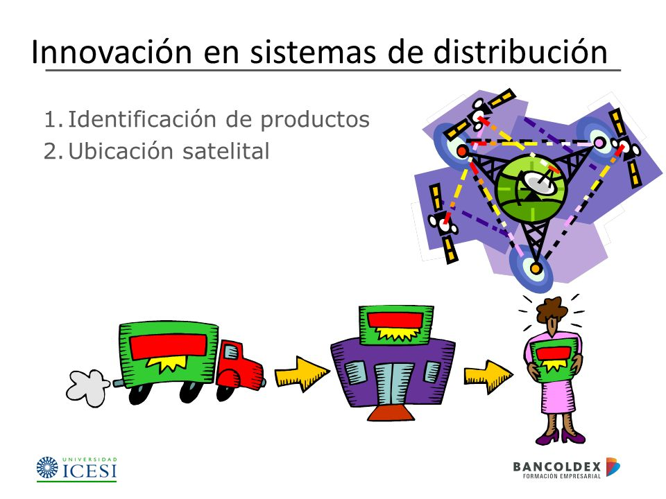 1.Identificación de productos 2.Ubicación satelital Innovación en sistemas de distribución