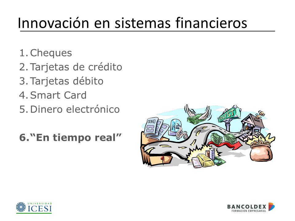 1.Cheques 2.Tarjetas de crédito 3.Tarjetas débito 4.Smart Card 5.Dinero electrónico 6.En tiempo real Innovación en sistemas financieros