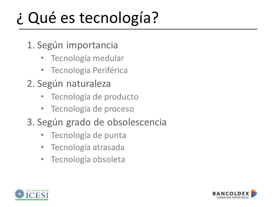 1.Según importancia Tecnología medular Tecnología Periférica 2.Según naturaleza Tecnología de producto Tecnología de proceso 3.Según grado de obsolescencia Tecnología de punta Tecnología atrasada Tecnología obsoleta ¿ Qué es tecnología?