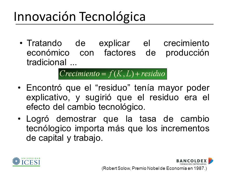 Innovación Tecnológica (Robert Solow, Premio Nobel de Economía en 1987.) Encontró que el residuo tenía mayor poder explicativo, y sugirió que el residuo era el efecto del cambio tecnológico.