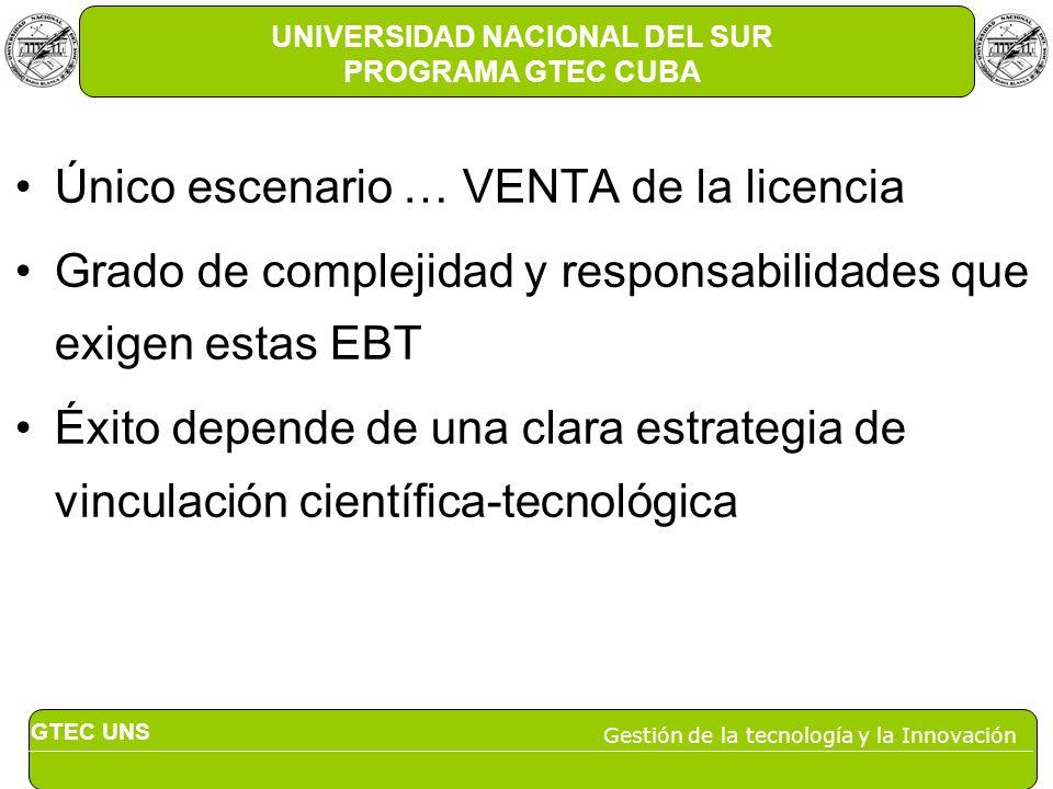 GTEC UNS Gestión de la tecnología y la Innovación UNIVERSIDAD NACIONAL DEL SUR PROGRAMA GTEC CUBA Único escenario … VENTA de la licencia Grado de comp