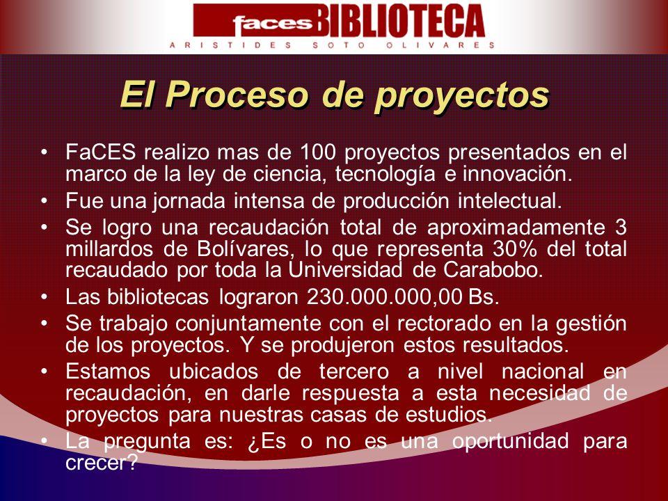El Proceso de proyectos FaCES realizo mas de 100 proyectos presentados en el marco de la ley de ciencia, tecnología e innovación.
