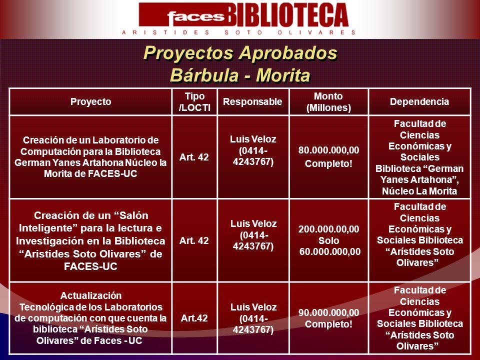 Proyectos Aprobados Bárbula - Morita Proyecto Tipo /LOCTI Responsable Monto (Millones) Dependencia Creación de un Laboratorio de Computación para la B