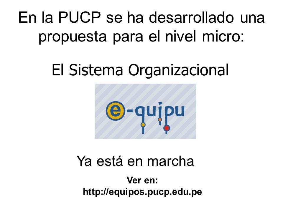 En la PUCP se ha desarrollado una propuesta para el nivel micro: El Sistema Organizacional Ya está en marcha Ver en: http://equipos.pucp.edu.pe