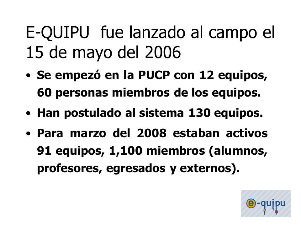 Se empezó en la PUCP con 12 equipos, 60 personas miembros de los equipos. Han postulado al sistema 130 equipos. Para marzo del 2008 estaban activos 91
