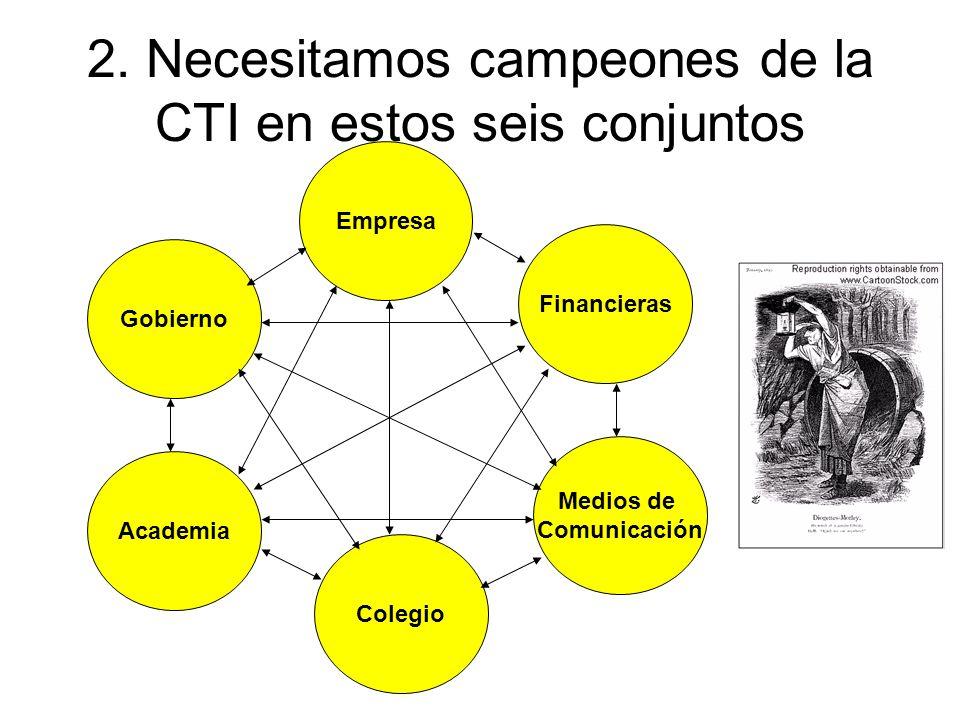 2. Necesitamos campeones de la CTI en estos seis conjuntos Empresa Gobierno Academia Financieras Medios de Comunicación Colegio