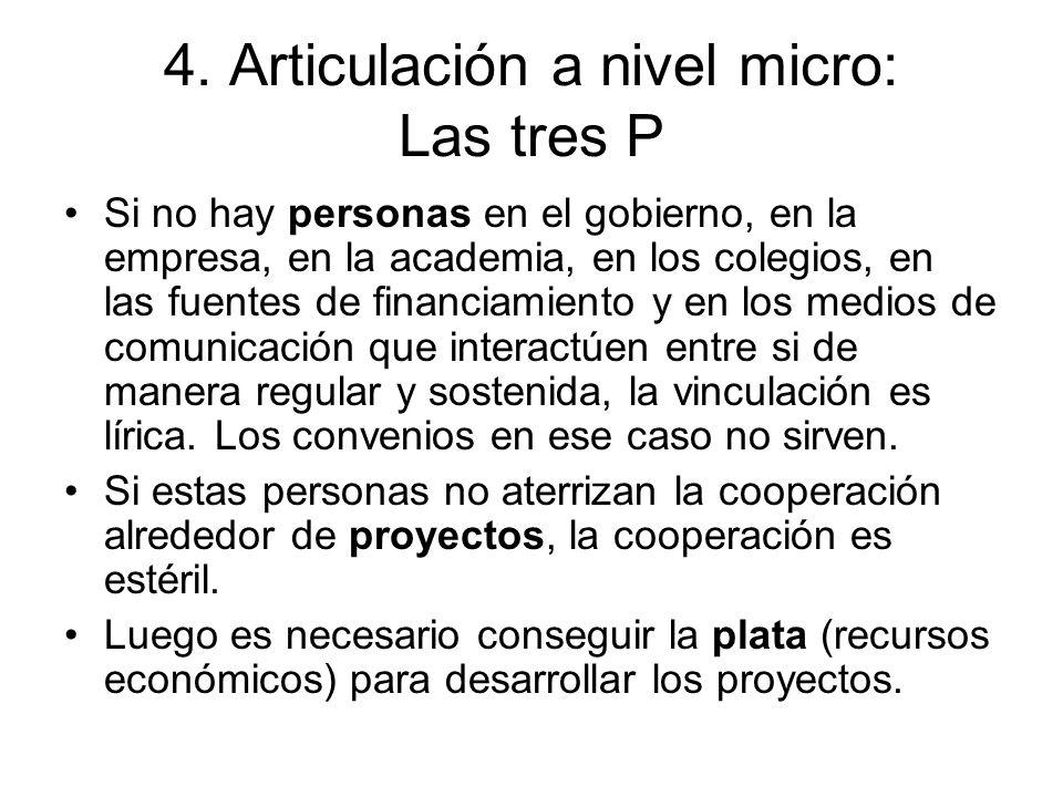 4. Articulación a nivel micro: Las tres P Si no hay personas en el gobierno, en la empresa, en la academia, en los colegios, en las fuentes de financi