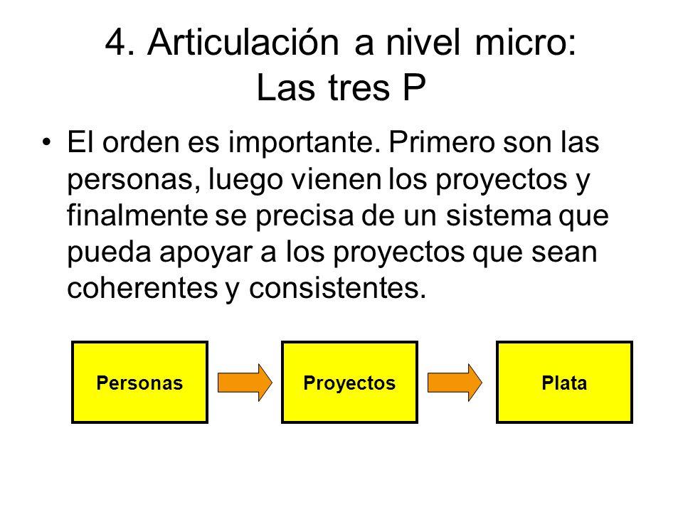 4. Articulación a nivel micro: Las tres P El orden es importante. Primero son las personas, luego vienen los proyectos y finalmente se precisa de un s