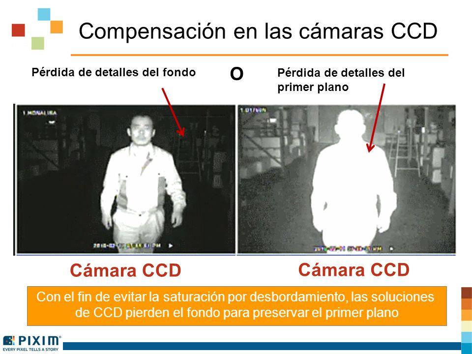 Compensación en las cámaras CCD Con el fin de evitar la saturación por desbordamiento, las soluciones de CCD pierden el fondo para preservar el primer plano Pérdida de detalles del fondo Pérdida de detalles del primer plano Cámara CCD O