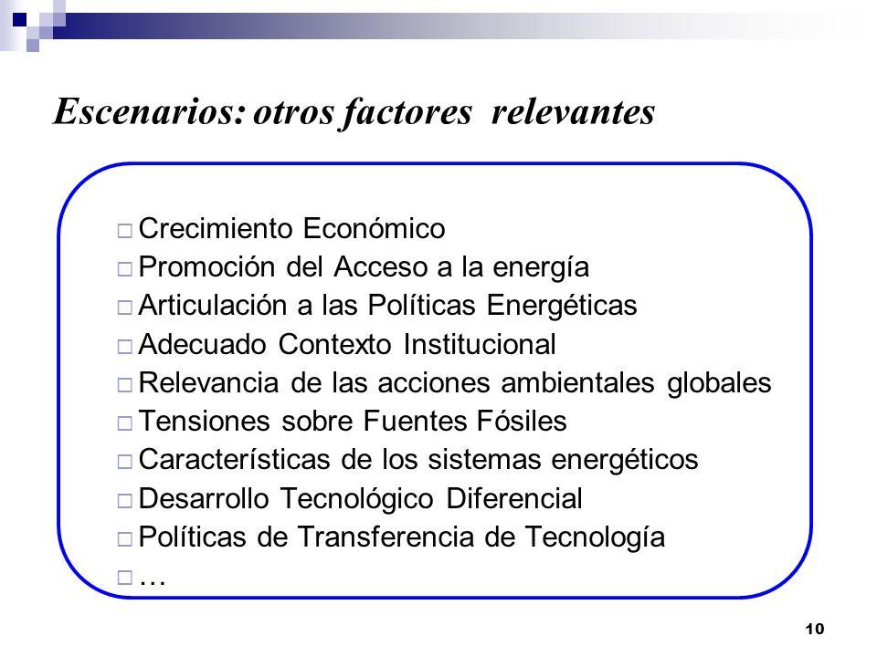 10 Escenarios: otros factores relevantes Crecimiento Económico Promoción del Acceso a la energía Articulación a las Políticas Energéticas Adecuado Contexto Institucional Relevancia de las acciones ambientales globales Tensiones sobre Fuentes Fósiles Características de los sistemas energéticos Desarrollo Tecnológico Diferencial Políticas de Transferencia de Tecnología …