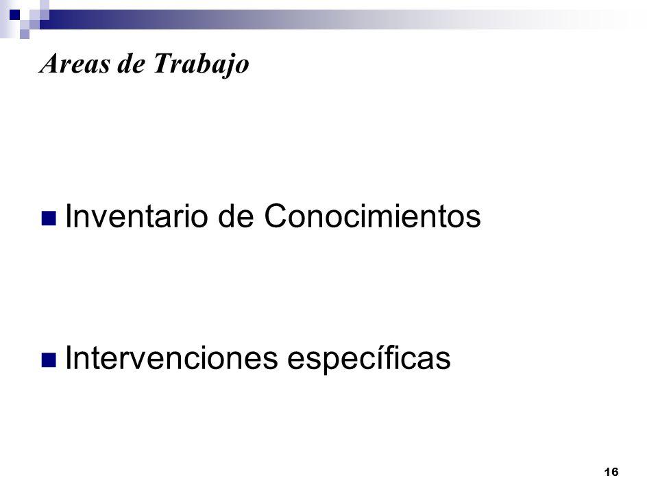 16 Areas de Trabajo Inventario de Conocimientos Intervenciones específicas