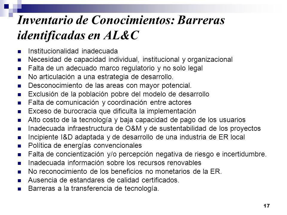 17 Inventario de Conocimientos: Barreras identificadas en AL&C Institucionalidad inadecuada Necesidad de capacidad individual, institucional y organizacional Falta de un adecuado marco regulatorio y no solo legal No articulación a una estrategia de desarrollo.