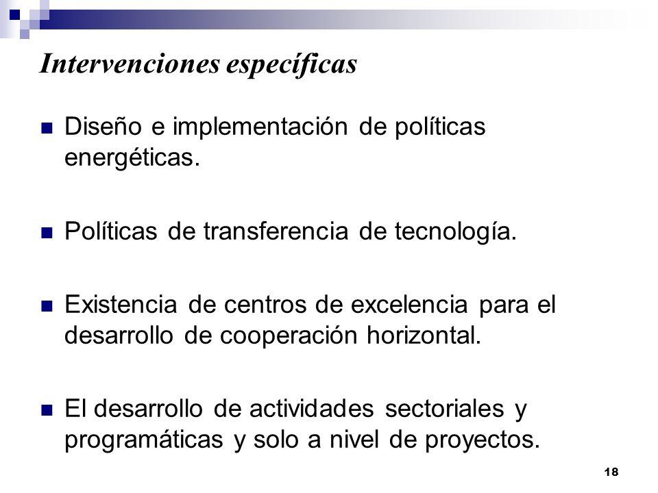 18 Intervenciones específicas Diseño e implementación de políticas energéticas.