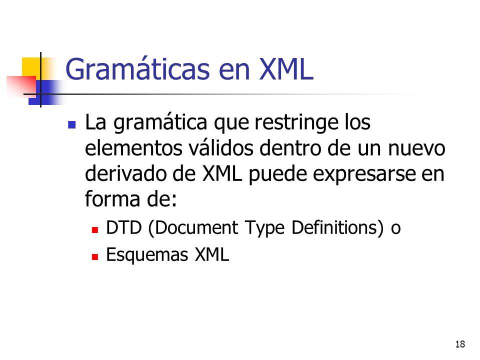 18 Gramáticas en XML La gramática que restringe los elementos válidos dentro de un nuevo derivado de XML puede expresarse en forma de: DTD (Document Type Definitions) o Esquemas XML