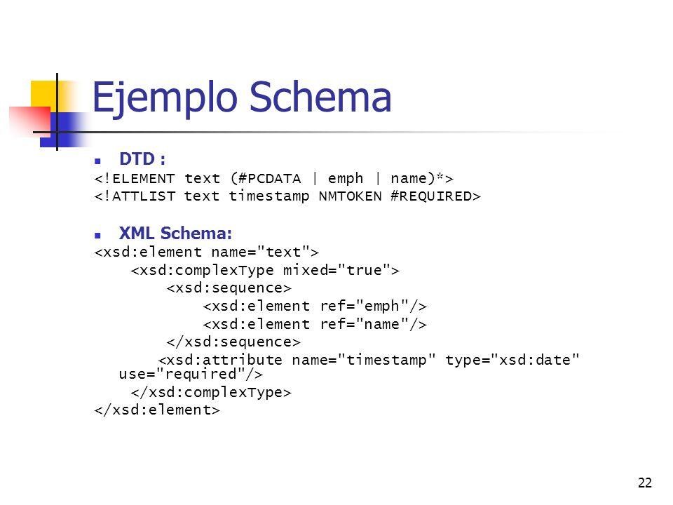 22 Ejemplo Schema DTD : XML Schema: