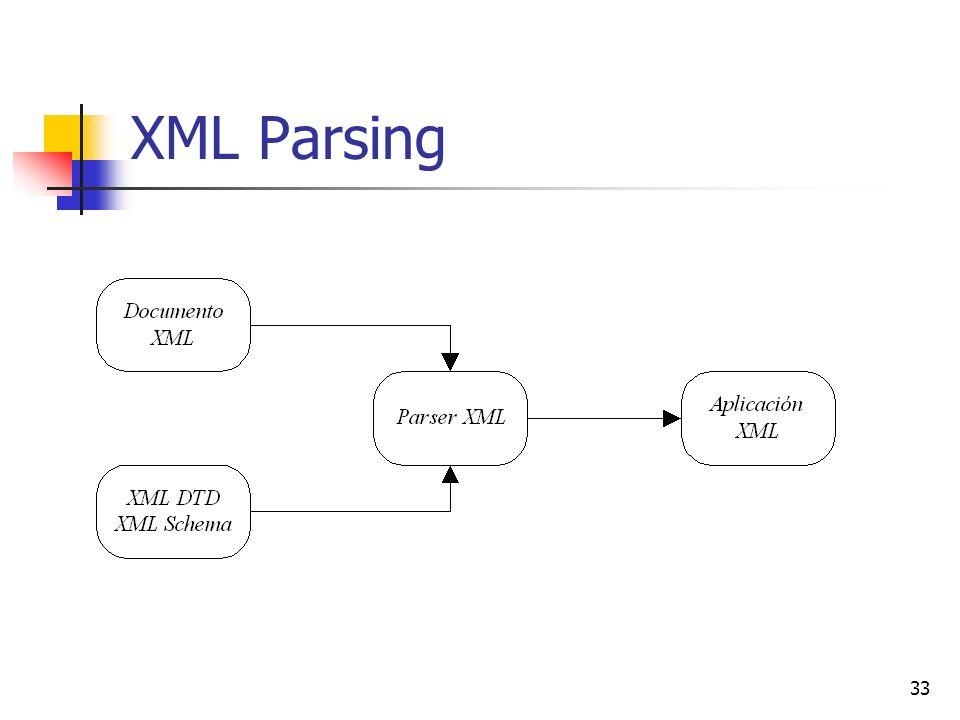 33 XML Parsing