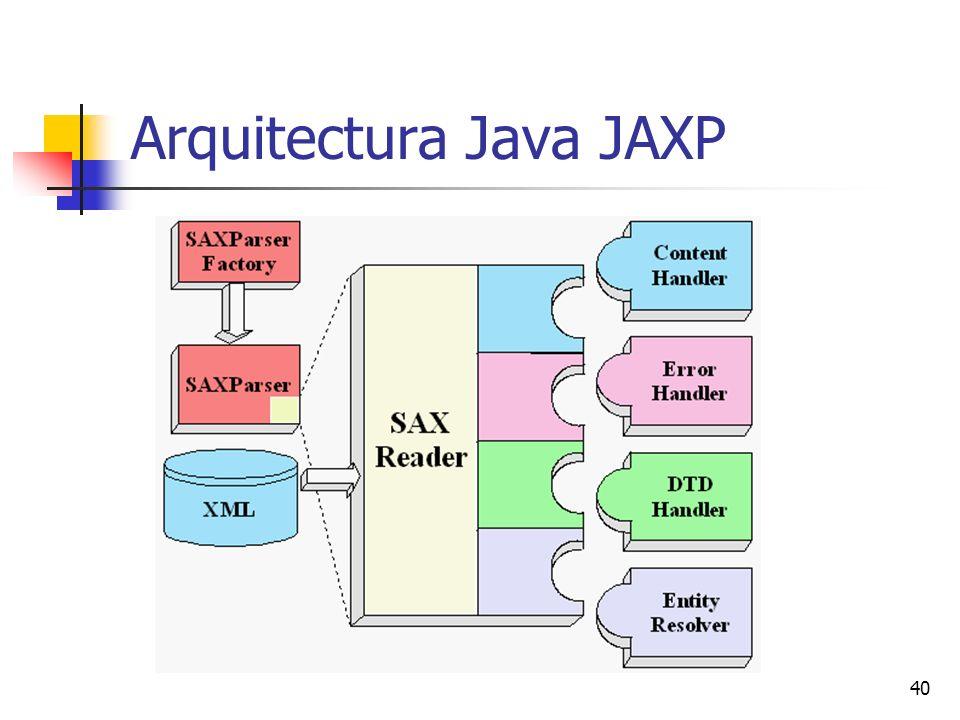 40 Arquitectura Java JAXP