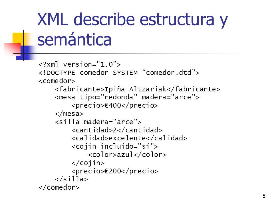 36 Características de SAX Analizador o parser SAX: Detecta cuándo empieza y termina un elemento o el documento, o un conjunto de caracteres, etc.