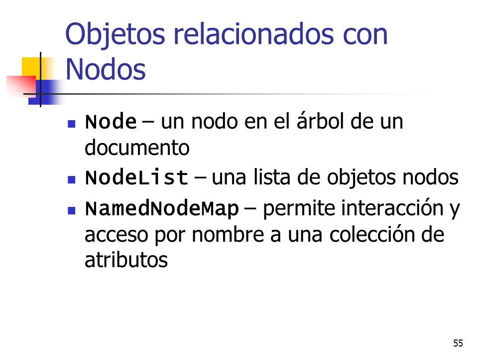 55 Objetos relacionados con Nodos Node – un nodo en el árbol de un documento NodeList – una lista de objetos nodos NamedNodeMap – permite interacción y acceso por nombre a una colección de atributos