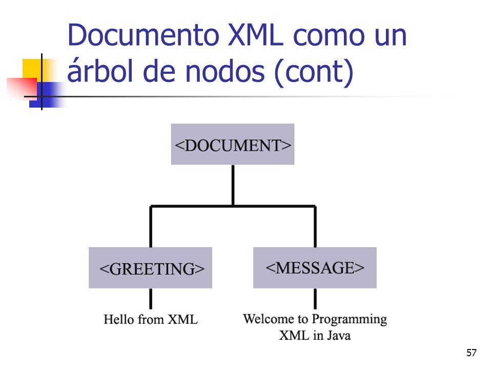 57 Documento XML como un árbol de nodos (cont)
