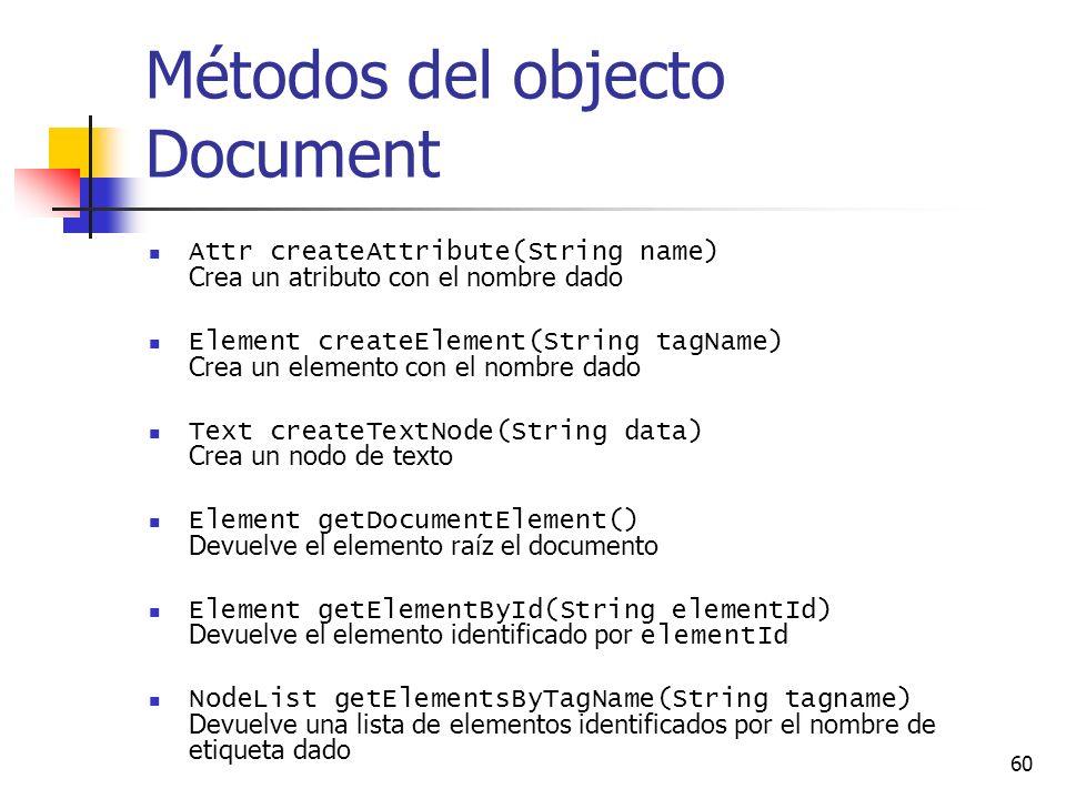 60 Métodos del objecto Document Attr createAttribute(String name) Crea un atributo con el nombre dado Element createElement(String tagName) Crea un el