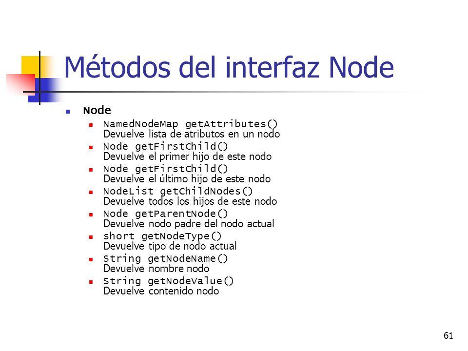 61 Métodos del interfaz Node Node NamedNodeMap getAttributes() Devuelve lista de atributos en un nodo Node getFirstChild() Devuelve el primer hijo de