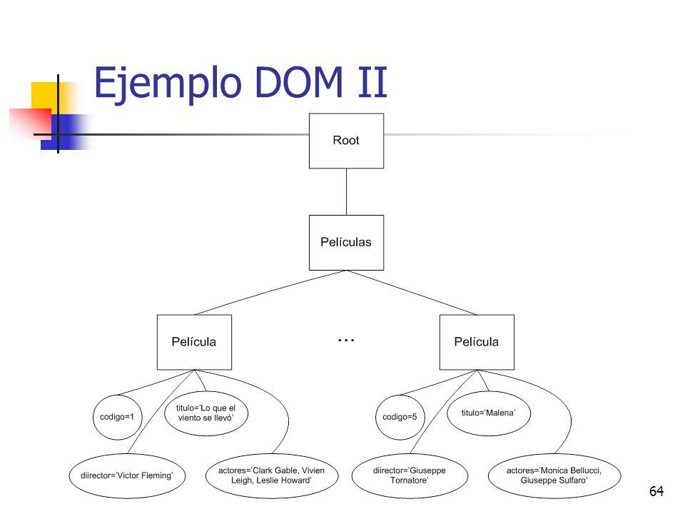 64 Ejemplo DOM II