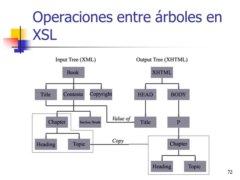 72 Operaciones entre árboles en XSL