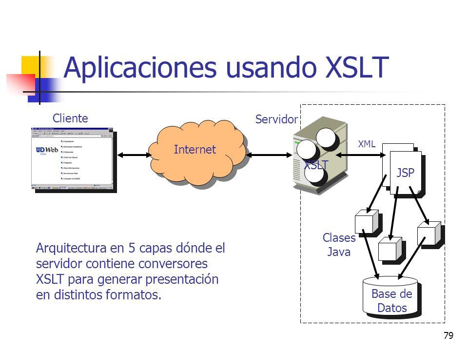 79 Aplicaciones usando XSLT Internet JSP Clases Java Base de Datos Cliente Servidor XML Arquitectura en 5 capas dónde el servidor contiene conversores
