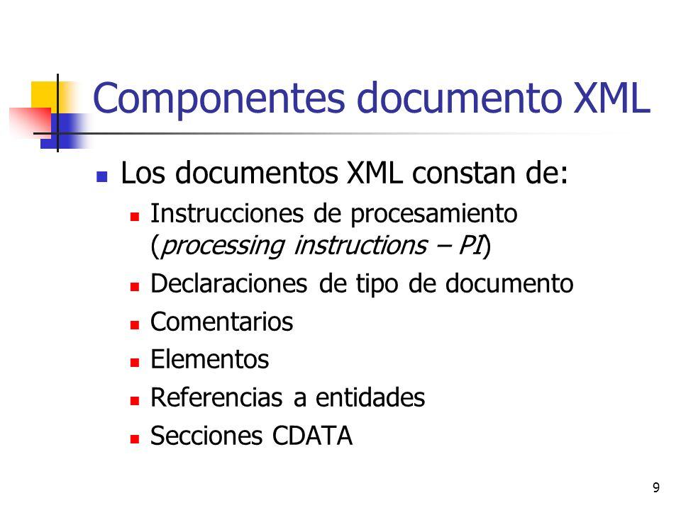 20 Document Type Definitions (cont) Josu Artaza Nuria Buruaga Inga Dorsman