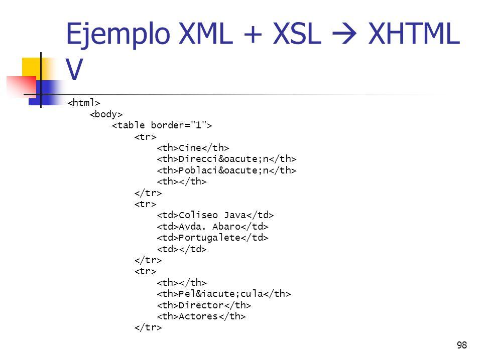 98 Ejemplo XML + XSL XHTML V Cine Dirección Población Coliseo Java Avda. Abaro Portugalete Película Director Actores