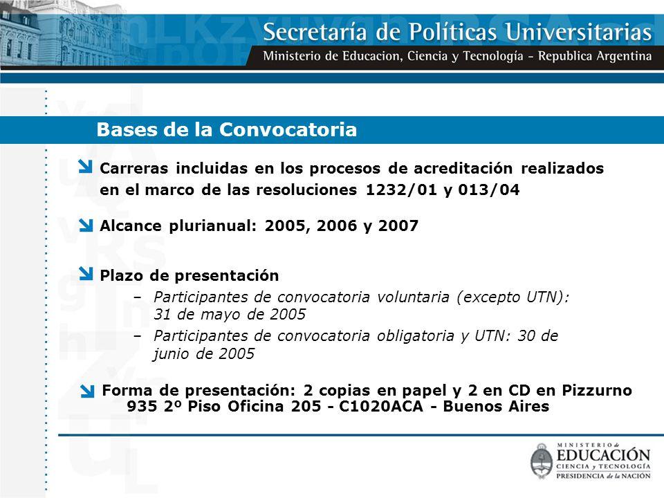 Interconectividad de las unidades académicas de ingeniería para el desarrollo de actividades conjuntas y en red en educación no presencial y semipresencial (SPU/ RIU) Aspectos centralizados del PROMEI