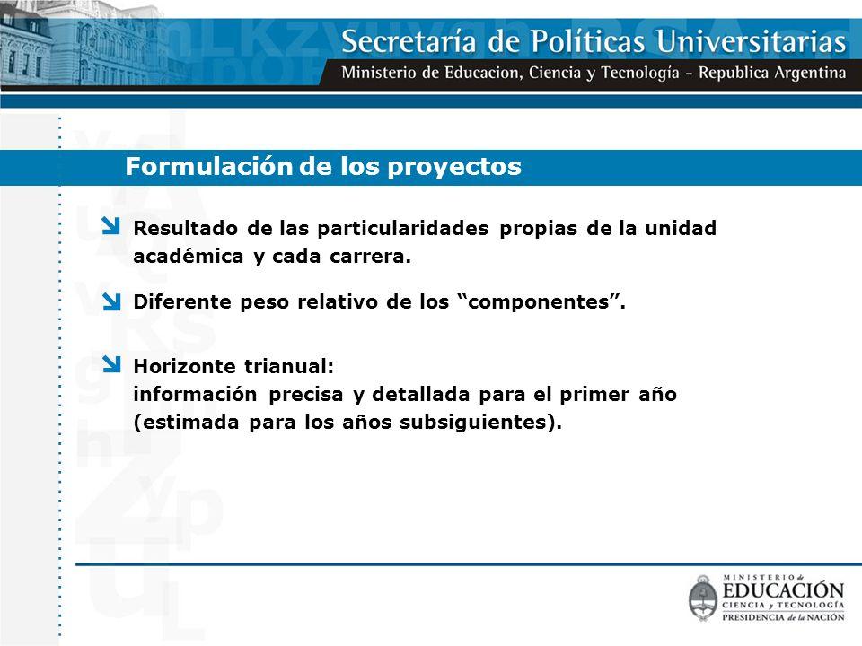 Componentes C.- Actividades de Investigación, Desarrollo y Transferencia Tecnológica.