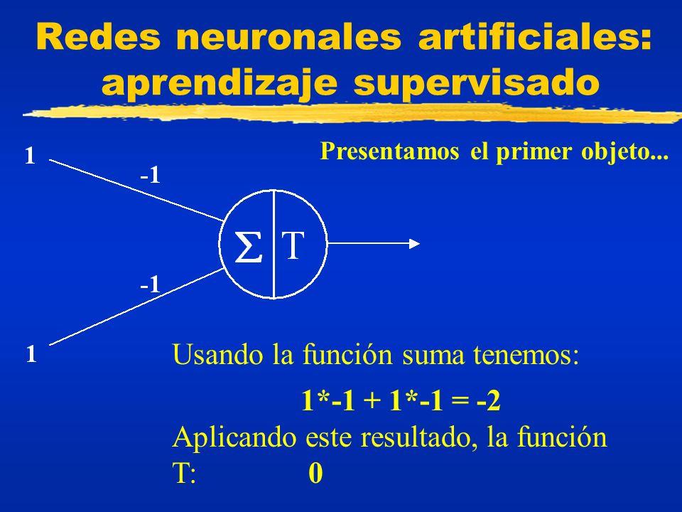 Redes neuronales artificiales: aprendizaje supervisado Usando la función suma tenemos: 1*-1 + 1*-1 = -2 Aplicando este resultado, la función T:0 Prese