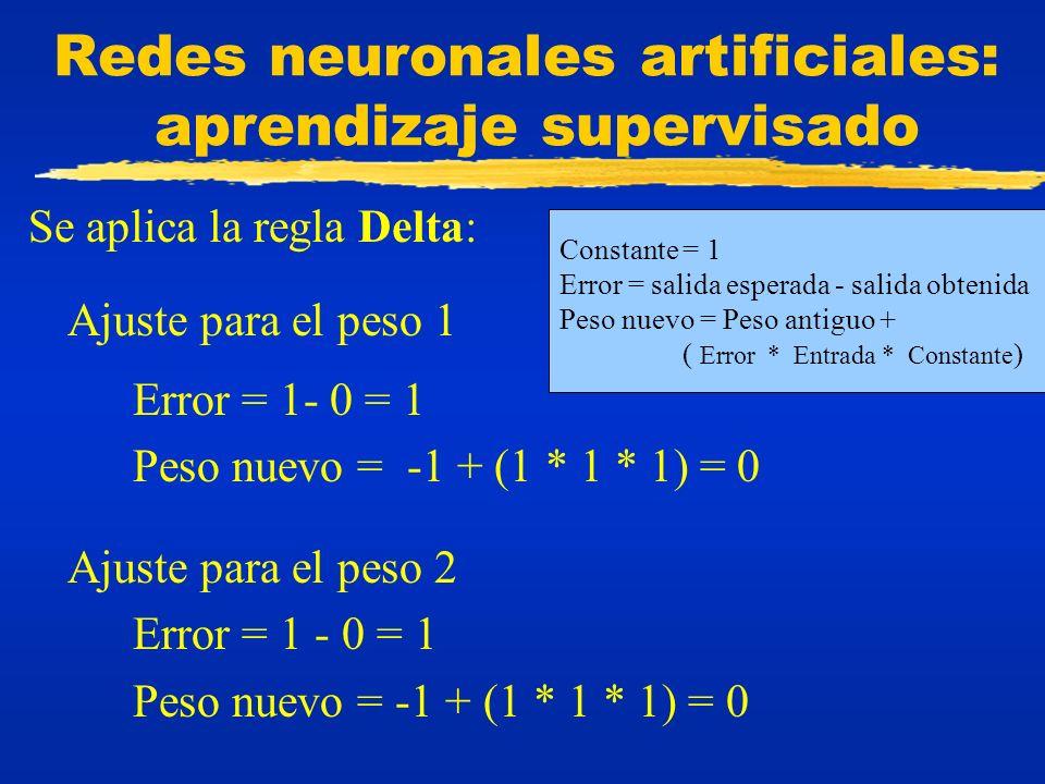 Redes neuronales artificiales: aprendizaje supervisado Se aplica la regla Delta: Ajuste para el peso 1 Error = 1- 0 = 1 Peso nuevo = -1 + (1 * 1 * 1)