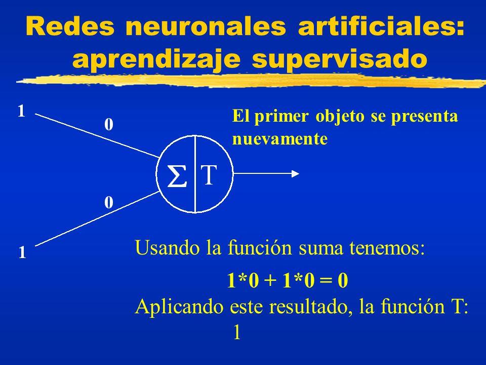 Redes neuronales artificiales: aprendizaje supervisado El primer objeto se presenta nuevamente Usando la función suma tenemos: 1*0 + 1*0 = 0 Aplicando