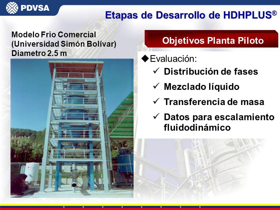 Gerencia General de Tecnología Modelo Frio Comercial (Universidad Simón Bolívar) Diametro 2.5 m uEvaluación: üDistribución de fases üMezclado líquido