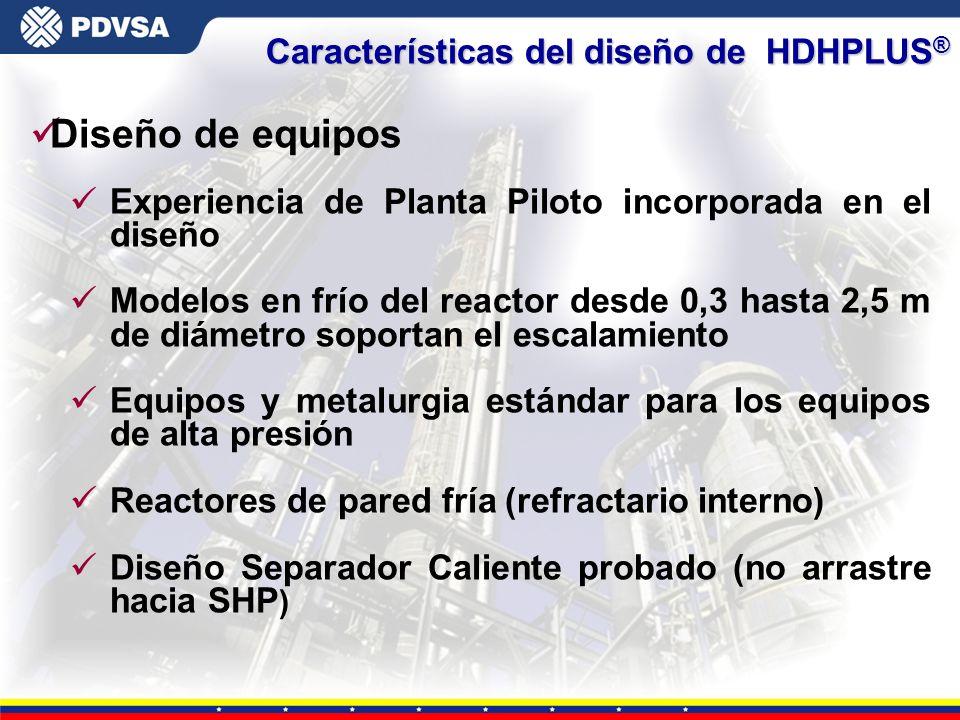 Gerencia General de Tecnología Características del diseño de HDHPLUS ® üDiseño de equipos üExperiencia de Planta Piloto incorporada en el diseño üMode