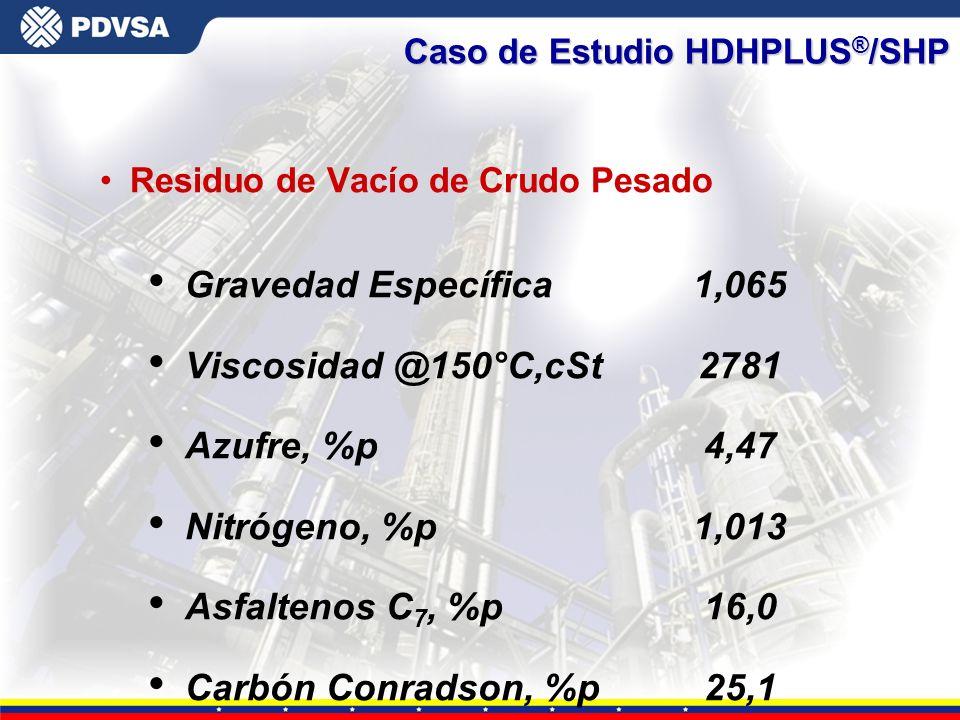 Gerencia General de Tecnología Residuo de Vacío de Crudo Pesado Gravedad Específica1,065 Viscosidad @150°C,cSt2781 Azufre, %p4,47 Nitrógeno, %p1,013 A
