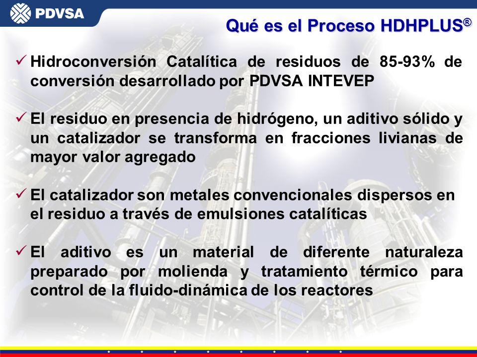 Gerencia General de Tecnología Qué es el Proceso HDHPLUS ® üHidroconversión Catalítica de residuos de 85-93% de conversión desarrollado por PDVSA INTE
