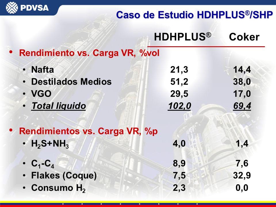 Gerencia General de Tecnología Rendimiento vs. Carga VR, %vol Nafta21,314,4 Destilados Medios51,238,0 VGO29,517,0 Total liquido102,069,4 Rendimientos