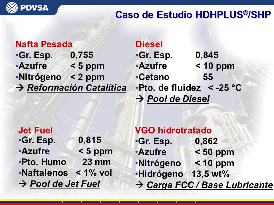 Gerencia General de Tecnología Nafta Pesada Gr. Esp.0,755 Azufre< 5 ppm Nitrógeno< 2 ppm Reformación Catalítica Jet Fuel Gr. Esp. 0,815 Azufre < 5 ppm