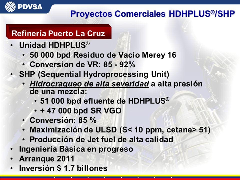 Gerencia General de Tecnología Unidad HDHPLUS ® 50 000 bpd Residuo de Vacío Merey 16 Conversion de VR: 85 - 92% SHP (Sequential Hydroprocessing Unit)