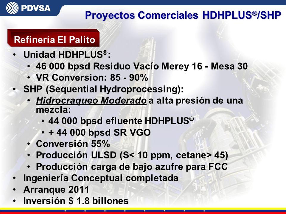 Gerencia General de Tecnología Unidad HDHPLUS ® : 46 000 bpsd Residuo Vacío Merey 16 - Mesa 30 VR Conversion: 85 - 90% SHP (Sequential Hydroprocessing