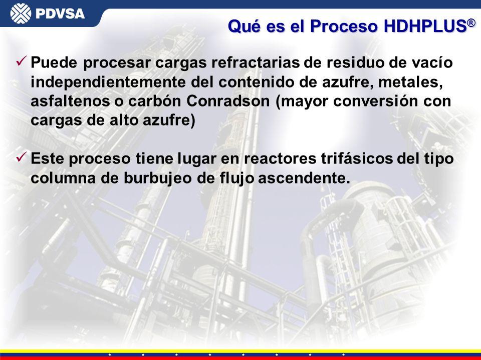 Gerencia General de Tecnología Qué es el Proceso HDHPLUS ® üPuede procesar cargas refractarias de residuo de vacío independientemente del contenido de