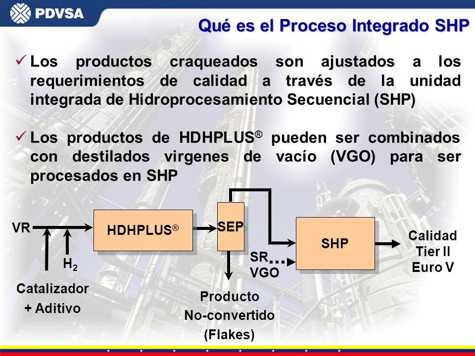 Gerencia General de Tecnología Qué es el Proceso Integrado SHP üLos productos craqueados son ajustados a los requerimientos de calidad a través de la