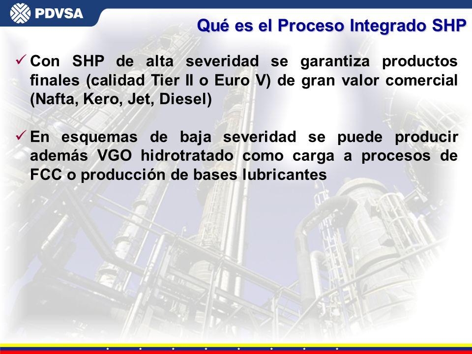 Gerencia General de Tecnología üCon SHP de alta severidad se garantiza productos finales (calidad Tier II o Euro V) de gran valor comercial (Nafta, Ke