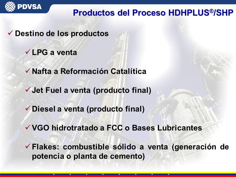Gerencia General de Tecnología üDestino de los productos üLPG a venta üNafta a Reformación Catalítica üJet Fuel a venta (producto final) üDiesel a ven