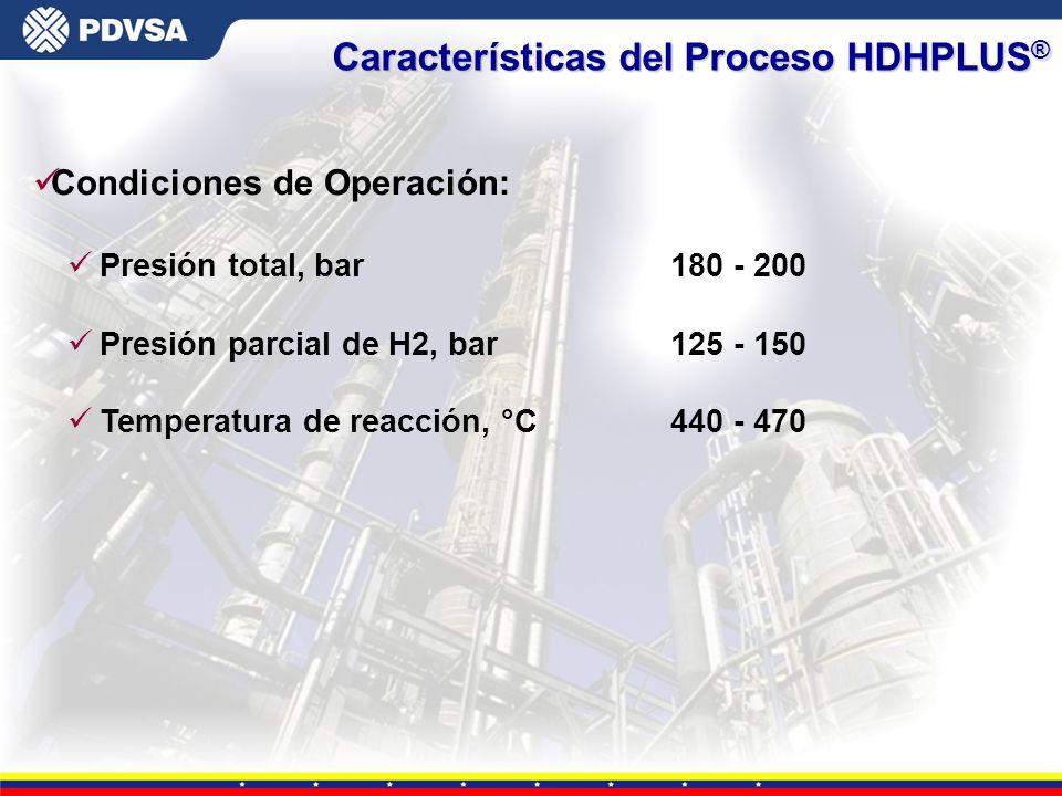 Gerencia General de Tecnología üCondiciones de Operación: üPresión total, bar180 - 200 üPresión parcial de H2, bar125 - 150 üTemperatura de reacción,