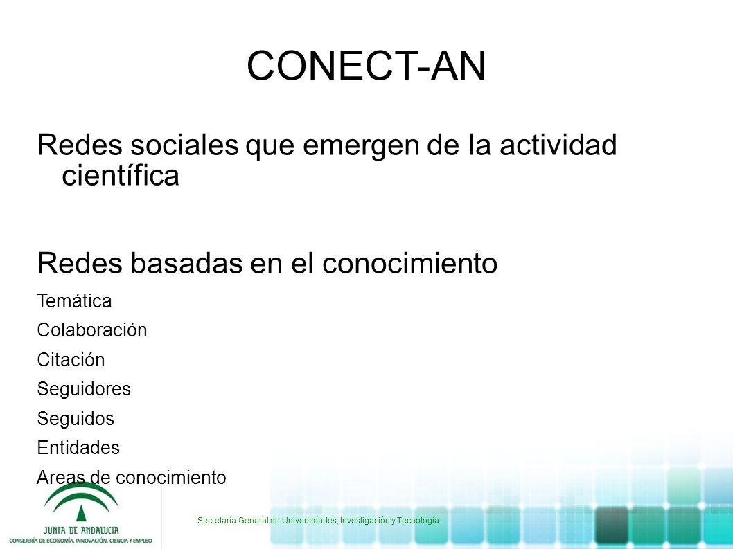 CONECT-AN Redes sociales que emergen de la actividad científica Redes basadas en el conocimiento Temática Colaboración Citación Seguidores Seguidos En